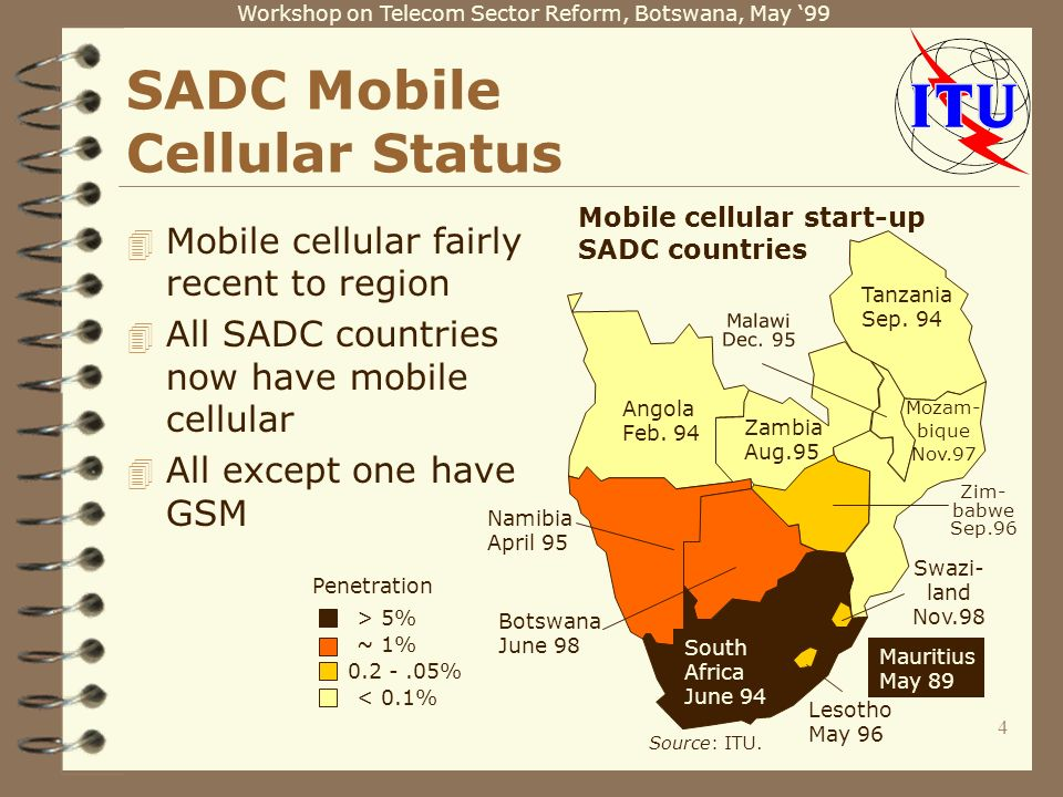 Workshop on Telecom Sector Reform, Botswana, May 99 4 Mobile cellular start-up SADC countries Angola Feb.