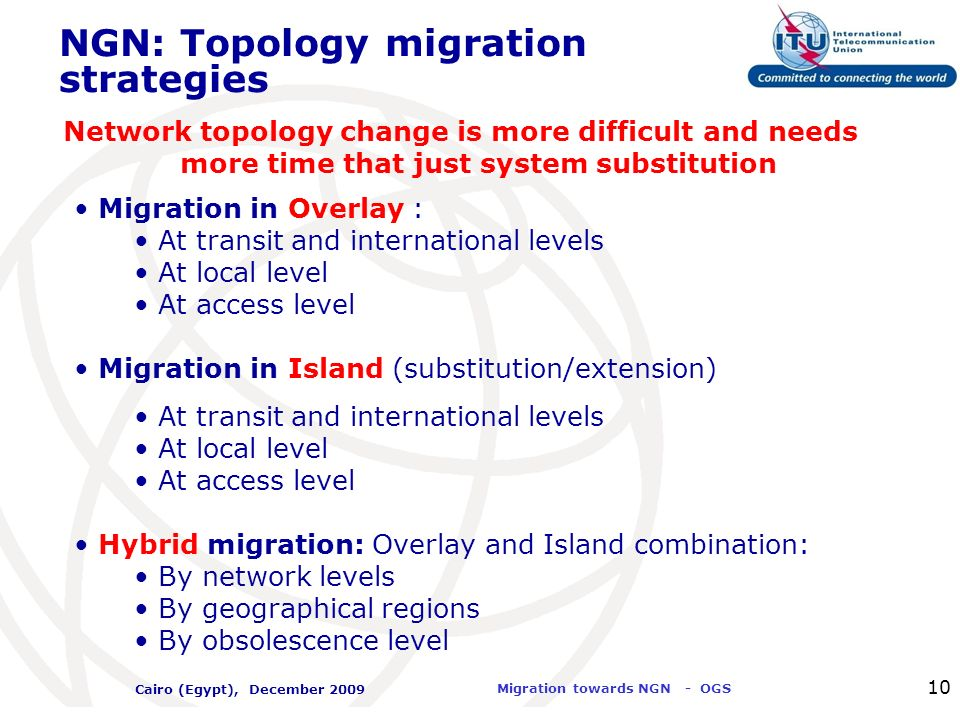 International Telecommunication Union Migration towards NGN - OGS Cairo (Egypt), December 2009 10 NGN: Topology migration strategies Migration in Over