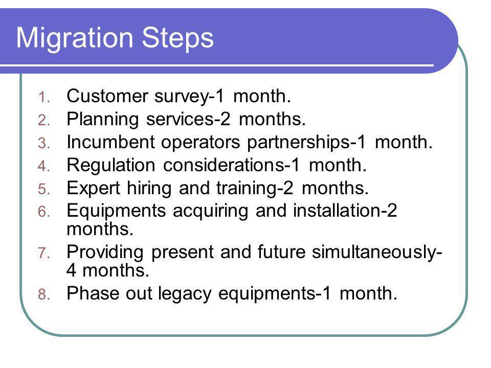 Migration Steps 1. Customer survey-1 month. 2. Planning services-2 months.