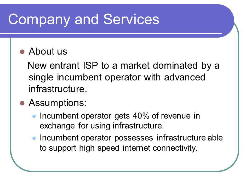 Company and Services About us New entrant ISP to a market dominated by a single incumbent operator with advanced infrastructure.