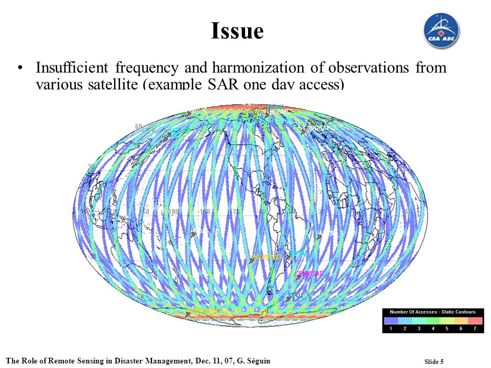 Slide 5 The Role of Remote Sensing in Disaster Management, Dec.