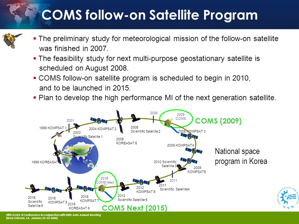 Fifth GOES-R Conference in conjunction with 88th AMS Annual Meeting (New Orleans, LA, January ) COMS follow-on Satellite Program The preliminary study for meteorological mission of the follow-on satellite was finished in 2007.