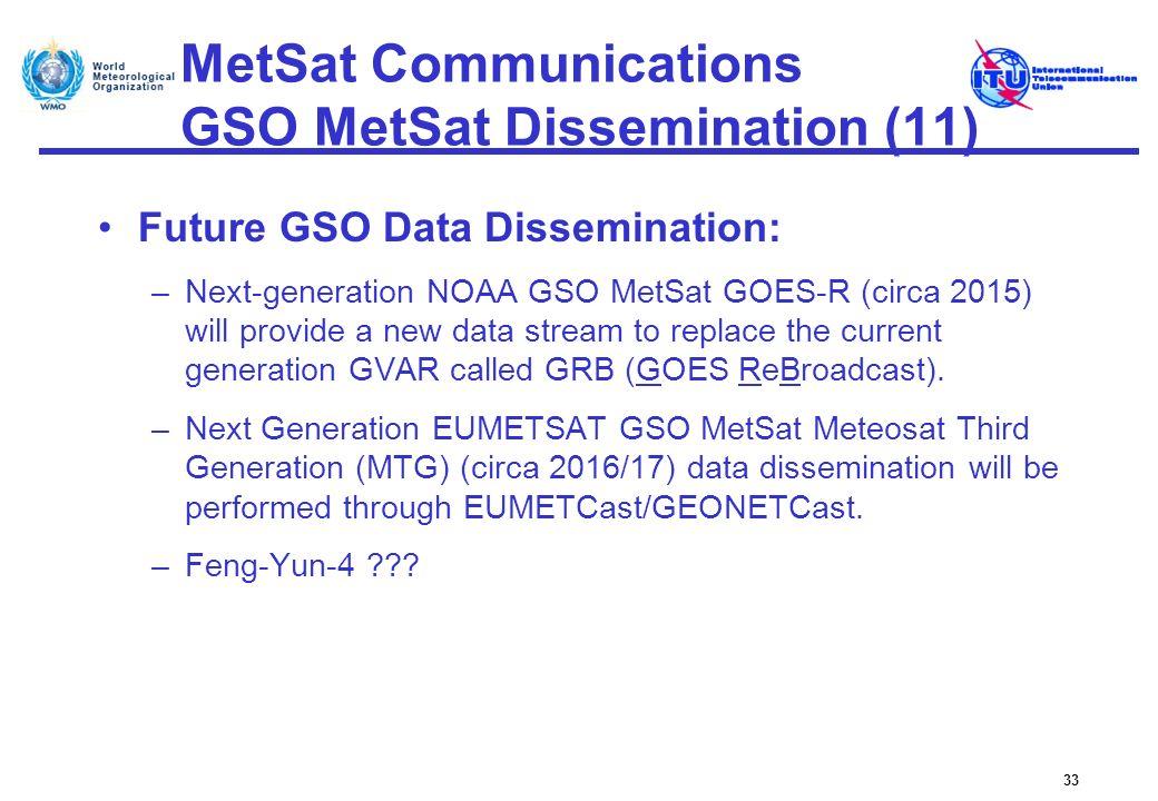 MetSat Communications GSO MetSat Dissemination (11) Future GSO Data Dissemination: –Next-generation NOAA GSO MetSat GOES-R (circa 2015) will provide a