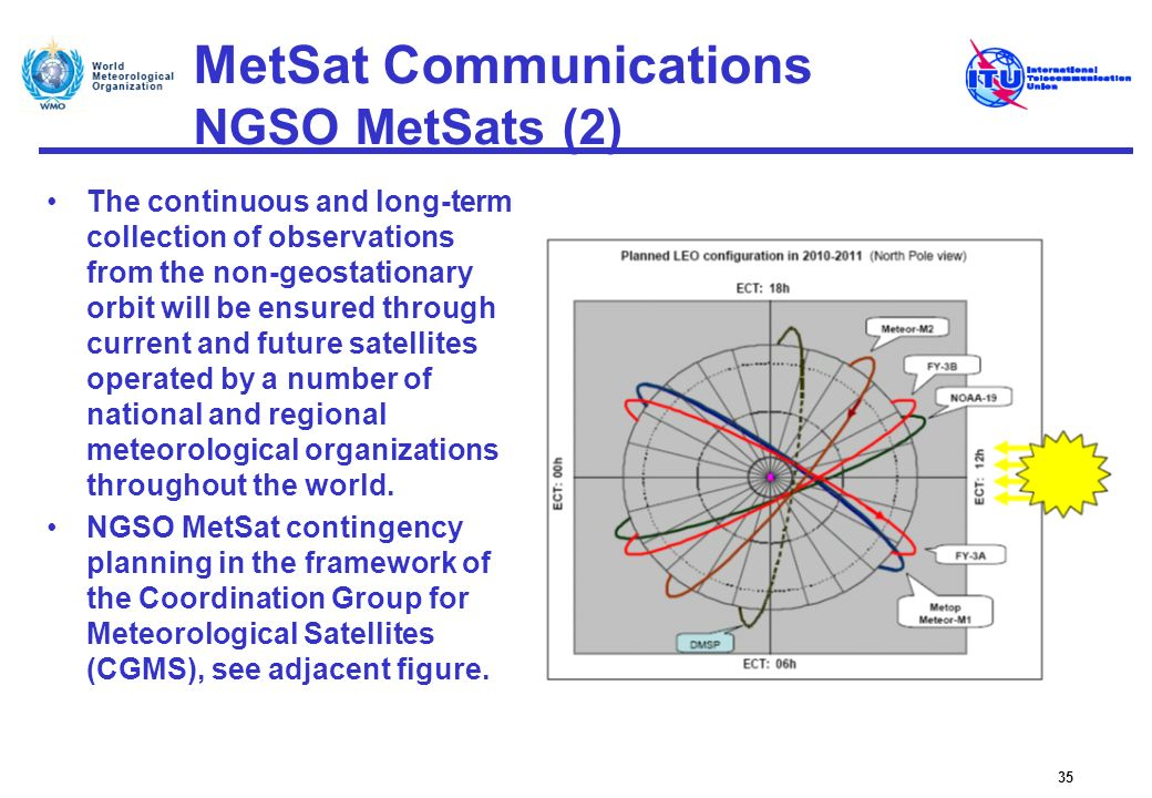 MetSat Communications NGSO MetSats (2) The continuous and long-term collection of observations from the non-geostationary orbit will be ensured throug