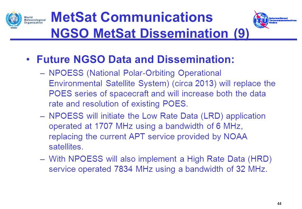 MetSat Communications NGSO MetSat Dissemination (9) Future NGSO Data and Dissemination: –NPOESS (National Polar-Orbiting Operational Environmental Sat
