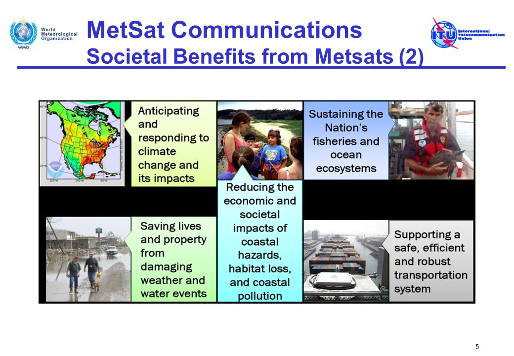 MetSat Communications NGSO MetSat Dissemination (1) Direct dissemination of observation data to meteorological user stations: –APT (Automatic Picture Transmission) on current series of Polar Orbiting Environmental Satellites (POES) satellites, –LRPT (Low Resolution Picture Transmission) on future Meteor M satellites, –HRPT (High Resolution Picture Transmission) on current POES and FY1-D satellites and future Meteor M satellites, –AHRPT (Advanced High Resolution Picture Transmission) on series of FY-3 and Metop satellites, –MPT (Medium-resolution Picture Transmission) on series of FY-3 satellites, –DPT (Delayed Picture Transmission) on FY-1D and series of FY-3 satellites, –GEONETCast with its components EUMETCast, FengYunCast and GEONETCast Americas.