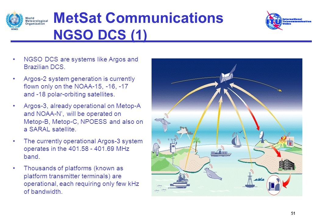 MetSat Communications NGSO DCS (1) NGSO DCS are systems like Argos and Brazilian DCS. Argos-2 system generation is currently flown only on the NOAA 15