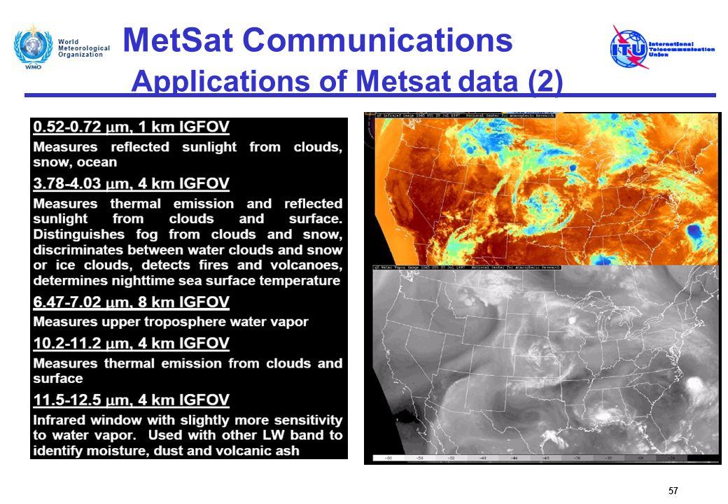 MetSat Communications Applications of Metsat data (2) 57