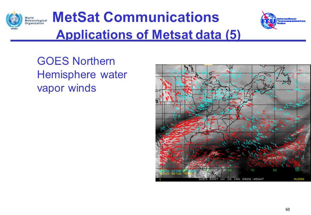 MetSat Communications Applications of Metsat data (5) GOES Northern Hemisphere water vapor winds 60