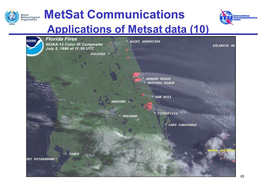 MetSat Communications Applications of Metsat data (10) 65