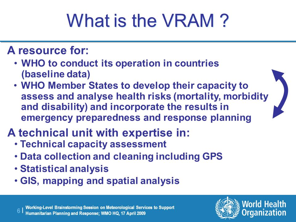 Working-Level Brainstorming Session on Meteorological Services to Support Humanitarian Planning and Response; WMO HQ, 17 April 2009 6 |6 | What is the VRAM .