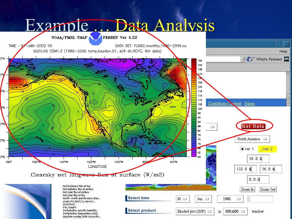 NCAR Example … Data Analysis