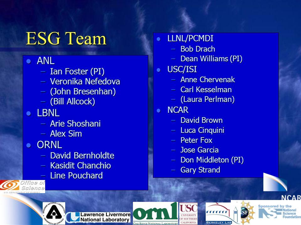 NCAR ESG Team l ANL –Ian Foster (PI) –Veronika Nefedova –(John Bresenhan) –(Bill Allcock) l LBNL –Arie Shoshani –Alex Sim l ORNL –David Bernholdte –Ka