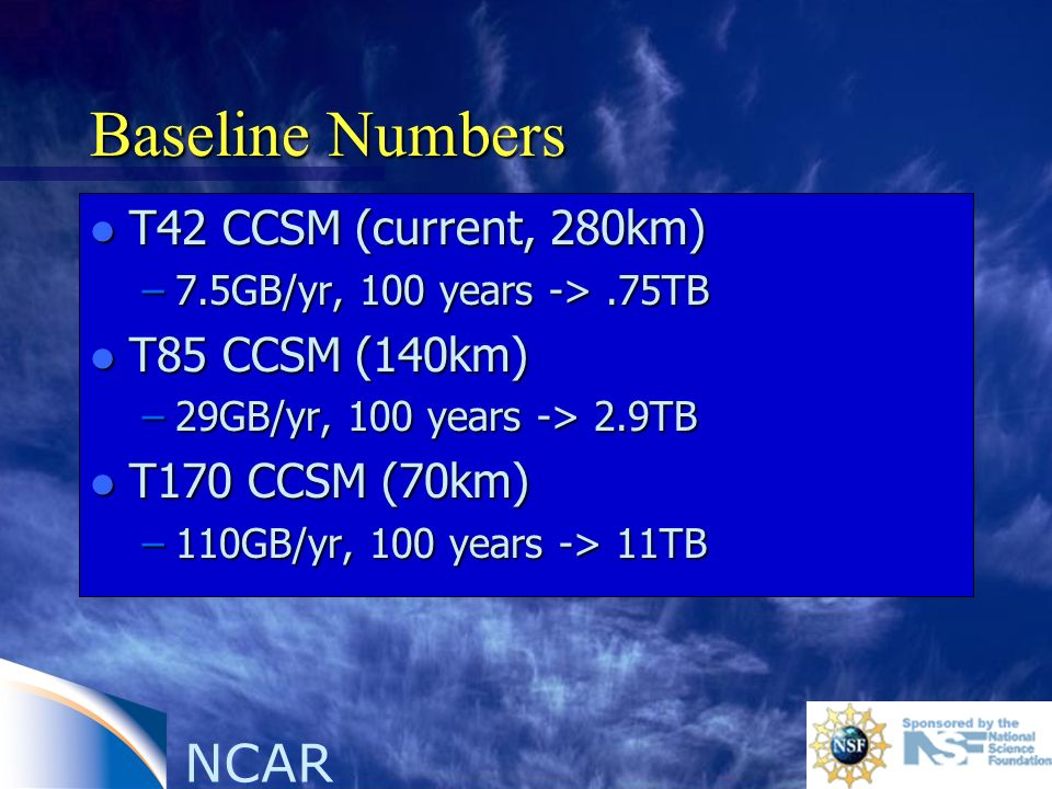 Baseline Numbers l T42 CCSM (current, 280km) –7.5GB/yr, 100 years ->.75TB l T85 CCSM (140km) –29GB/yr, 100 years -> 2.9TB l T170 CCSM (70km) –110GB/yr, 100 years -> 11TB