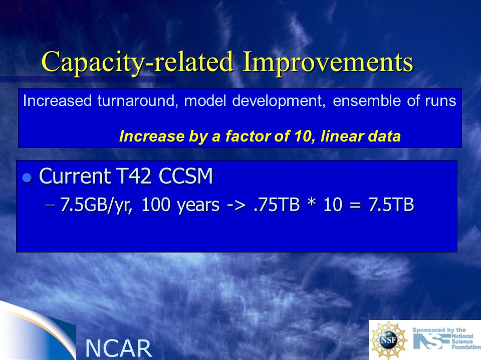 NCAR Capacity-related Improvements Increased turnaround, model development, ensemble of runs Increase by a factor of 10, linear data l Current T42 CCSM –7.5GB/yr, 100 years ->.75TB * 10 = 7.5TB