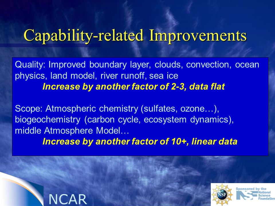 NCAR Capability-related Improvements Quality: Improved boundary layer, clouds, convection, ocean physics, land model, river runoff, sea ice Increase by another factor of 2-3, data flat Scope: Atmospheric chemistry (sulfates, ozone…), biogeochemistry (carbon cycle, ecosystem dynamics), middle Atmosphere Model… Increase by another factor of 10+, linear data