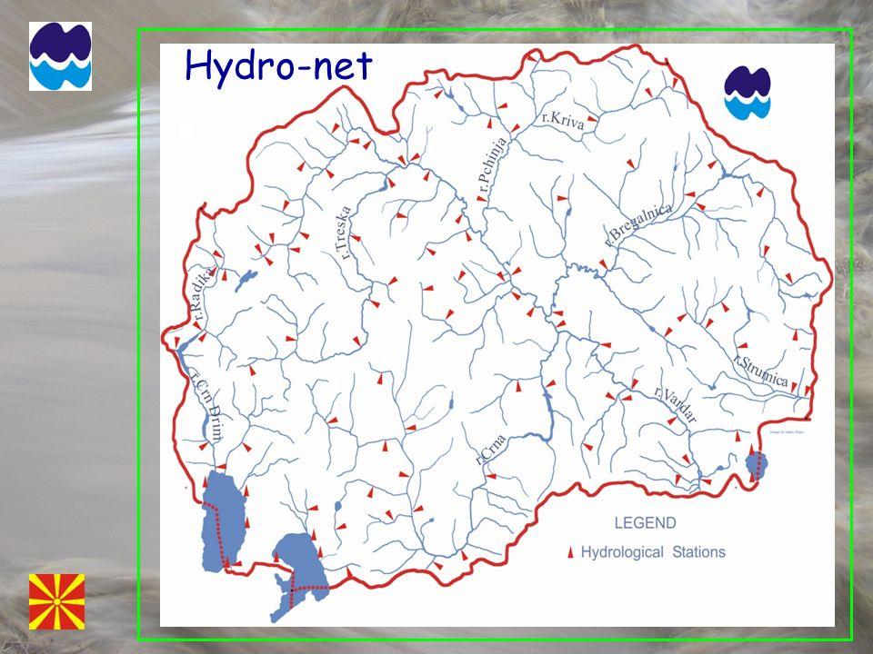 Hydro-net