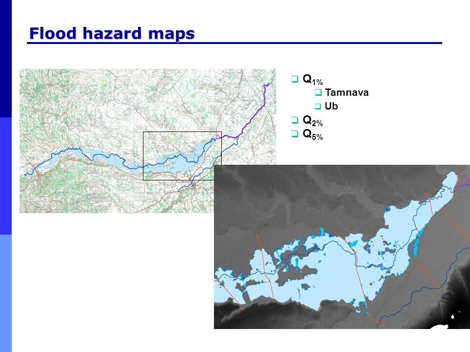 Flood hazard maps Q 1% Tamnava Ub Q 2% Q 5%