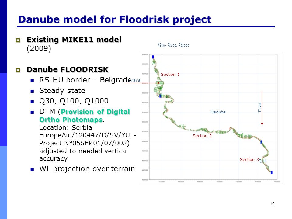 Danube model for Floodrisk project 16 Q 30, Q 100, Q 1000 Q-H Tisza Drava Danube Section 1 Section 2 Section 3 Existing MIKE11 model Existing MIKE11 m