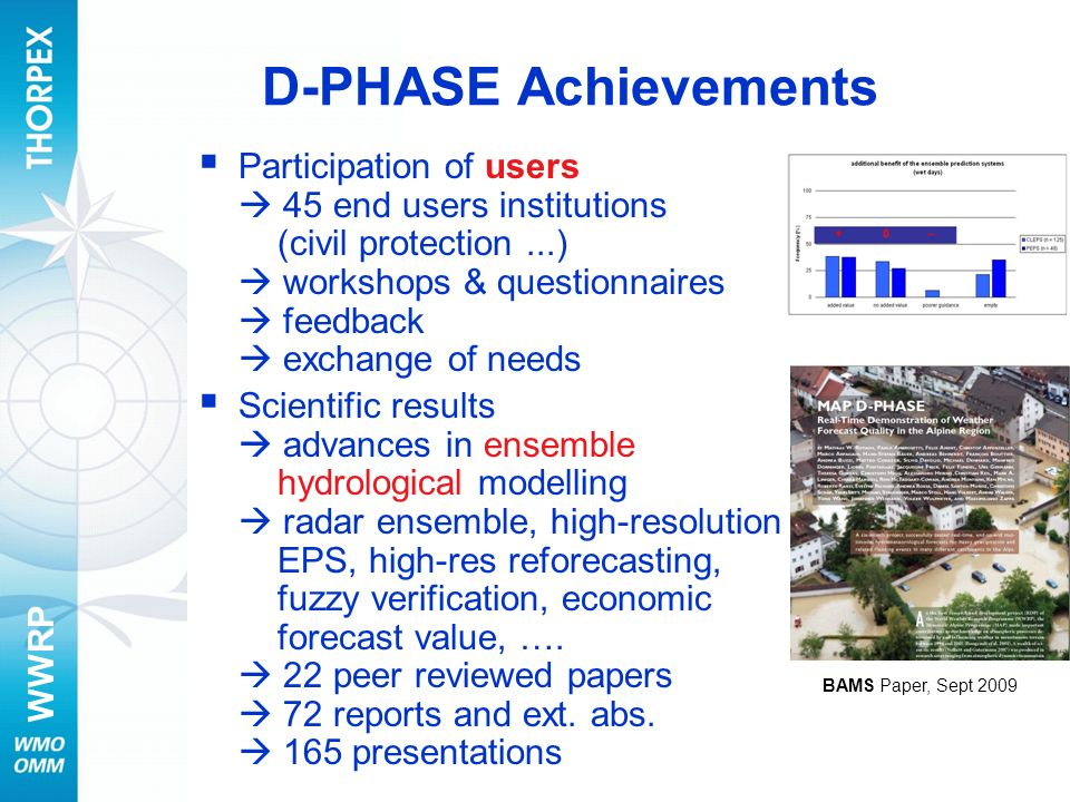 WWRP D-PHASE Achievements Participation of users 45 end users institutions (civil protection...) workshops & questionnaires feedback exchange of needs Scientific results advances in ensemble hydrological modelling radar ensemble, high-resolution EPS, high-res reforecasting, fuzzy verification, economic forecast value, ….