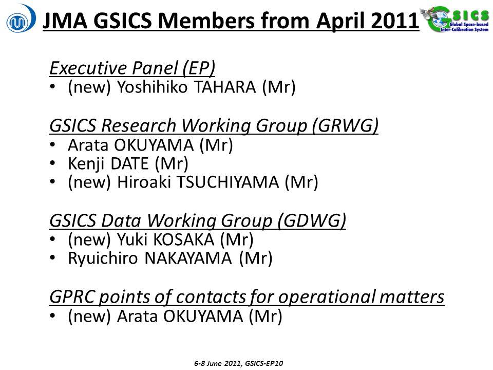 JMA GSICS Members from April 2011 Executive Panel (EP) (new) Yoshihiko TAHARA (Mr) GSICS Research Working Group (GRWG) Arata OKUYAMA (Mr) Kenji DATE (
