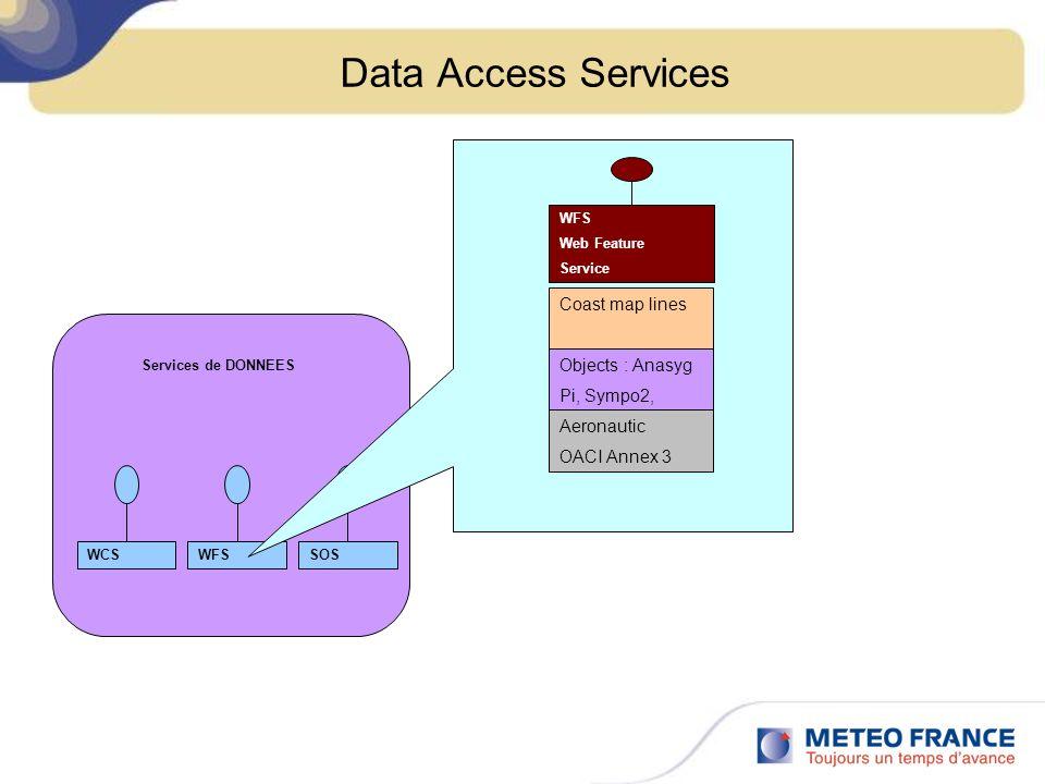 Data Access Services Services de DONNEES WCSWFSSOS WFS Web Feature Service Coast map lines Objects : Anasyg Pi, Sympo2, Aeronautic OACI Annex 3
