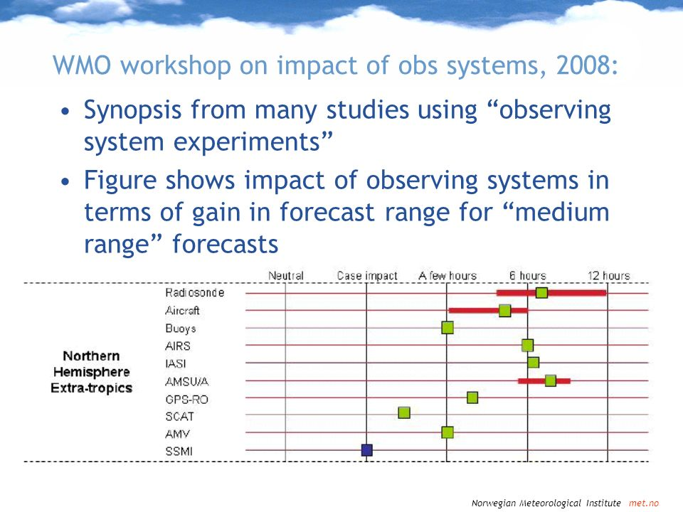 Norwegian Meteorological Institute met.no WMO workshop on impact of obs systems, 2008: Synopsis from many studies using observing system experiments F