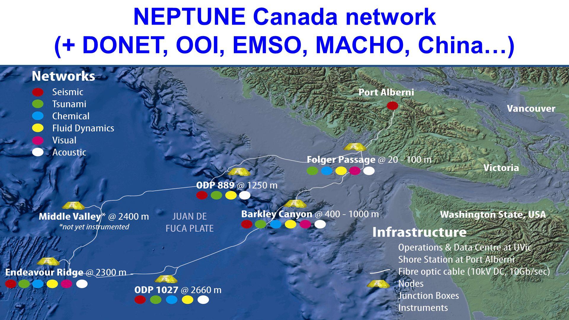 NEPTUNE Canada network (+ DONET, OOI, EMSO, MACHO, China…)