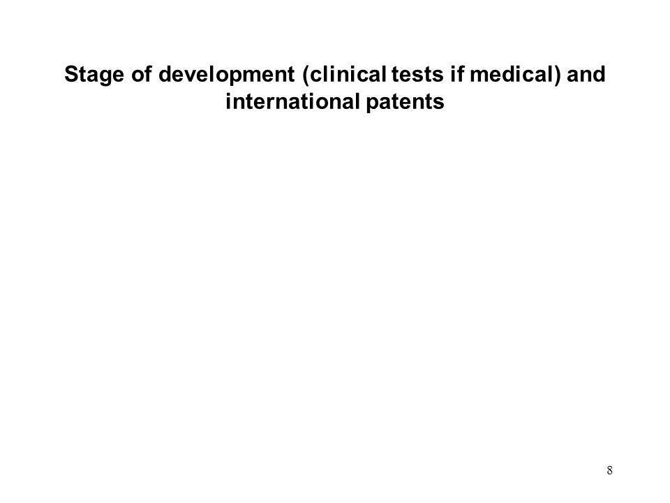 8 Stage of development (clinical tests if medical) and international patents