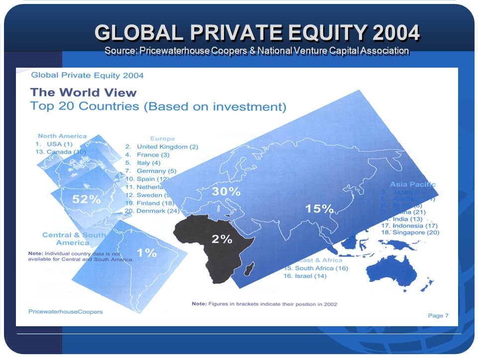 GLOBAL PRIVATE EQUITY 2004 Source: Pricewaterhouse Coopers & National Venture Capital Association