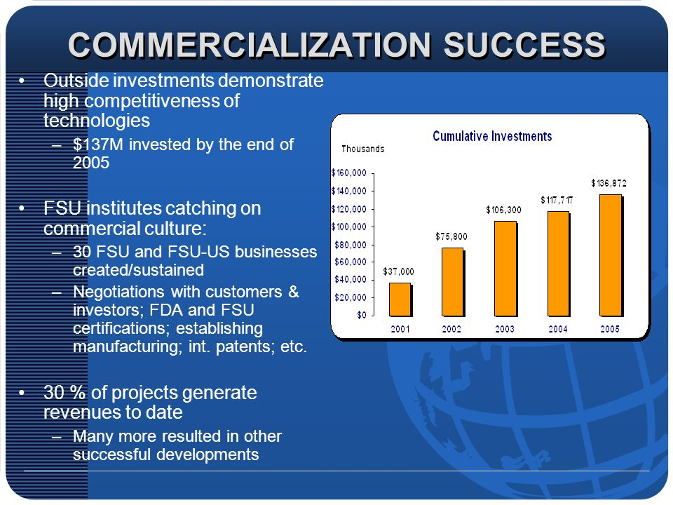 COMMERCIALIZATION SUCCESS Outside investments demonstrate high competitiveness of technologies –$137M invested by the end of 2005 FSU institutes catching on commercial culture: –30 FSU and FSU-US businesses created/sustained –Negotiations with customers & investors; FDA and FSU certifications; establishing manufacturing; int.