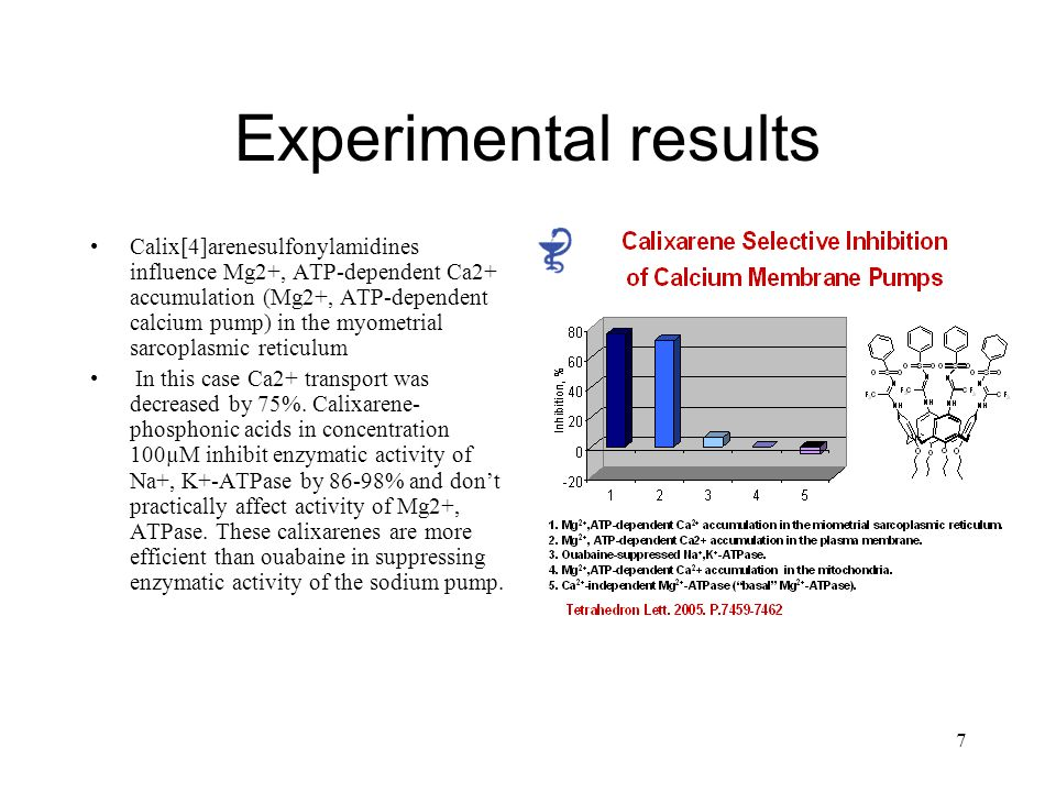 7 Experimental results Calix[4]arenesulfonylamidines influence Mg2+, ATP-dependent Ca2+ accumulation (Mg2+, ATP-dependent calcium pump) in the myometrial sarcoplasmic reticulum In this case Ca2+ transport was decreased by 75%.