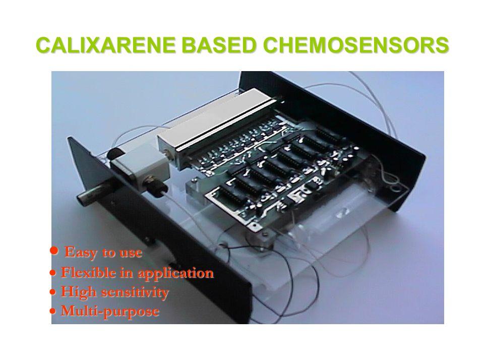 CALIXARENE BASED CHEMOSENSORS Easy to use Easy to use Flexible in application Flexible in application High sensitivity High sensitivity Multi-purpose Multi-purpose