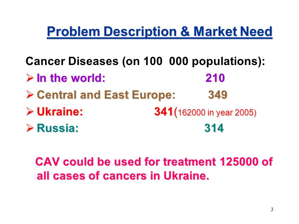 3 Problem Description & Market Need Cancer Diseases (on 100 000 populations): In the world: 210 In the world: 210 Central and East Europe: 349 Central and East Europe: 349 Ukraine: 341( 162000 in year 2005) Ukraine: 341( 162000 in year 2005) Russia: 314 Russia: 314 CAV could be used for treatment 125000 of all cases of cancers in Ukraine.