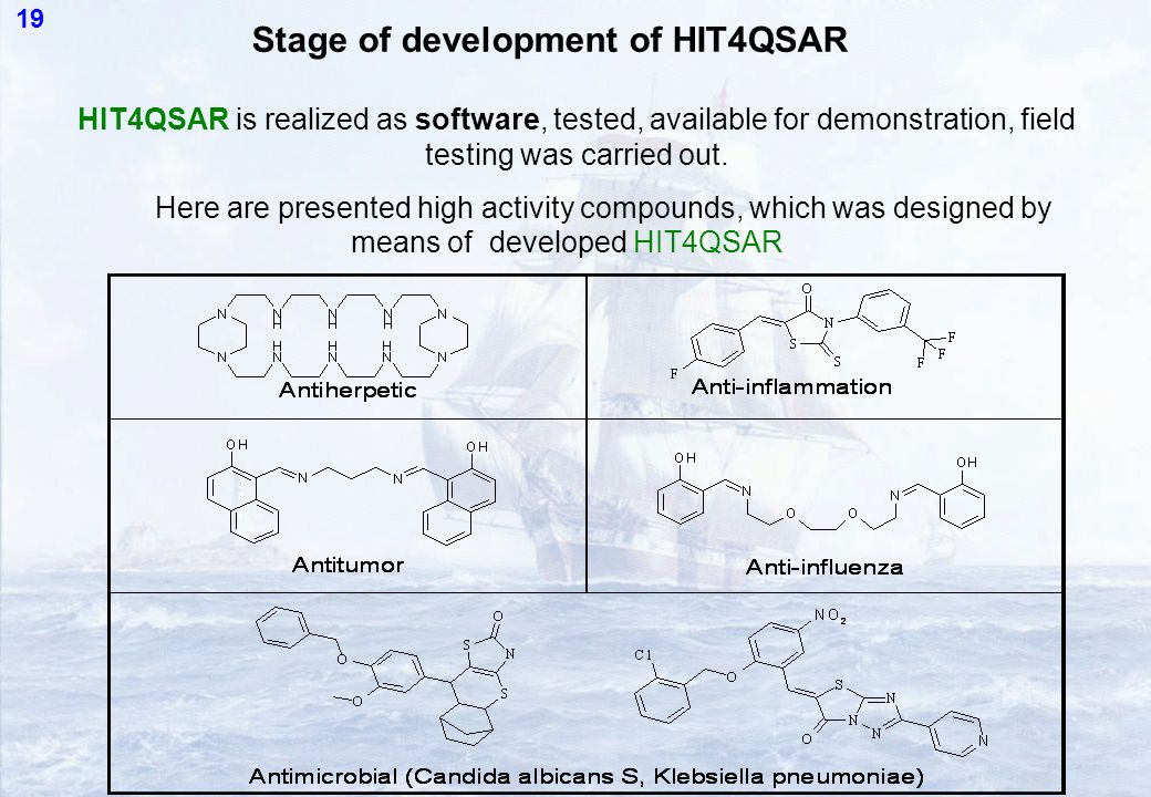 19 Stage of development of HIT4QSAR Here are presented high activity compounds, which was designed by means of developed HIT4QSAR HIT4QSAR is realized as software, tested, available for demonstration, field testing was carried out.