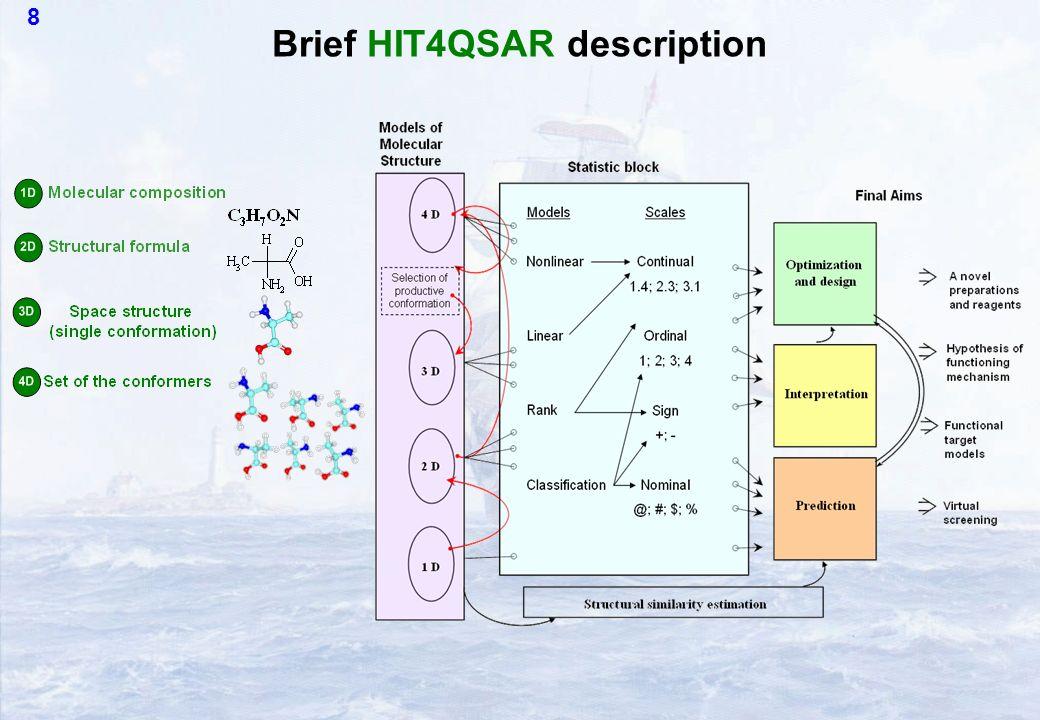 8 Brief HIT4QSAR description