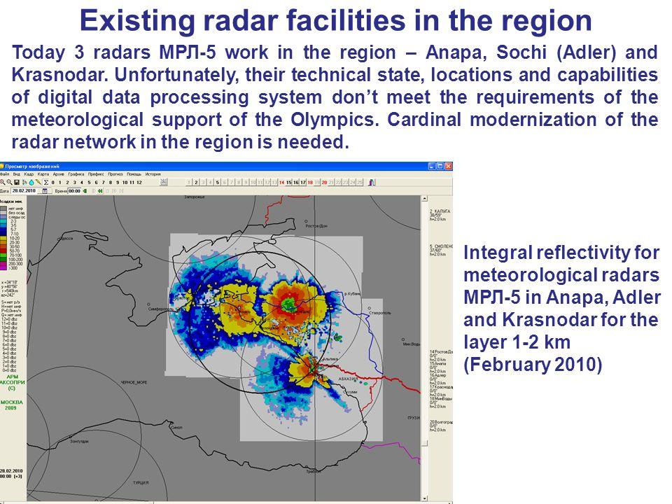 Existing radar facilities in the region Today 3 radars МРЛ-5 work in the region – Anapa, Sochi (Adler) and Krasnodar.