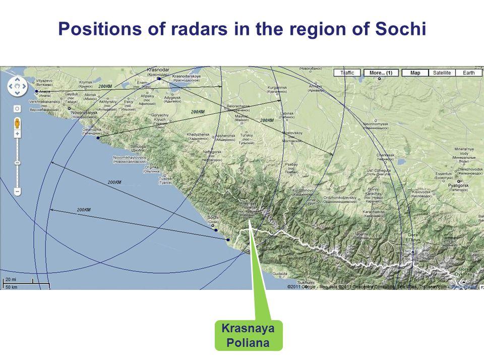 Positions of radars in the region of Sochi Krasnaya Poliana