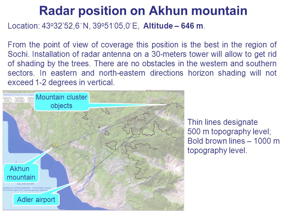 Radar position on Akhun mountain Location: 43 о 3252,6 ״ N, 39 о 51 ׳ 05,0 ״ E, Altitude – 646 m. From the point of view of coverage this position is