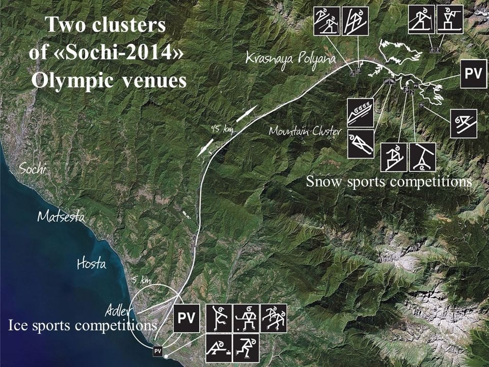 Two clusters of «Sochi-2014» Olympic venues Ice sports competitions Snow sports competitions