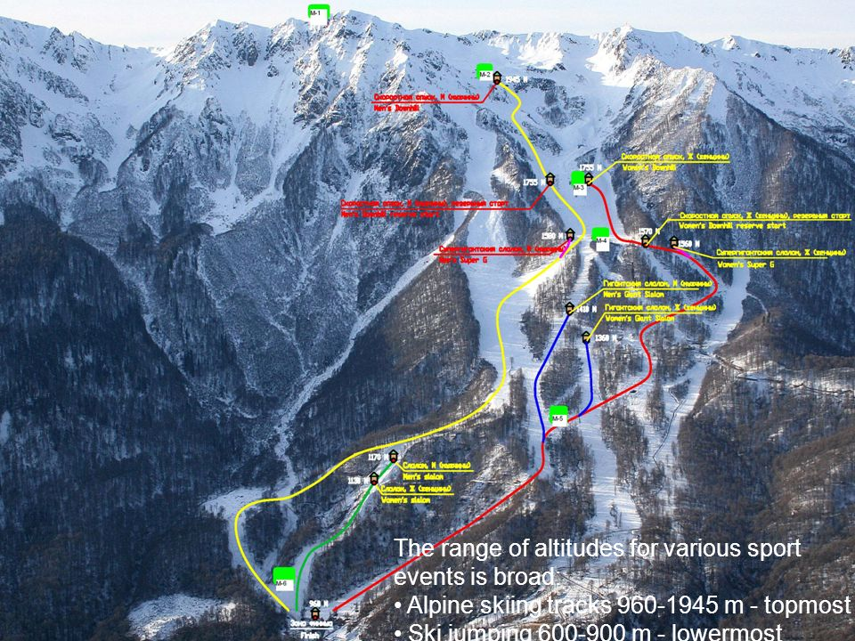 The range of altitudes for various sport events is broad: Alpine skiing tracks 960-1945 m - topmost Ski jumping 600-900 m - lowermost