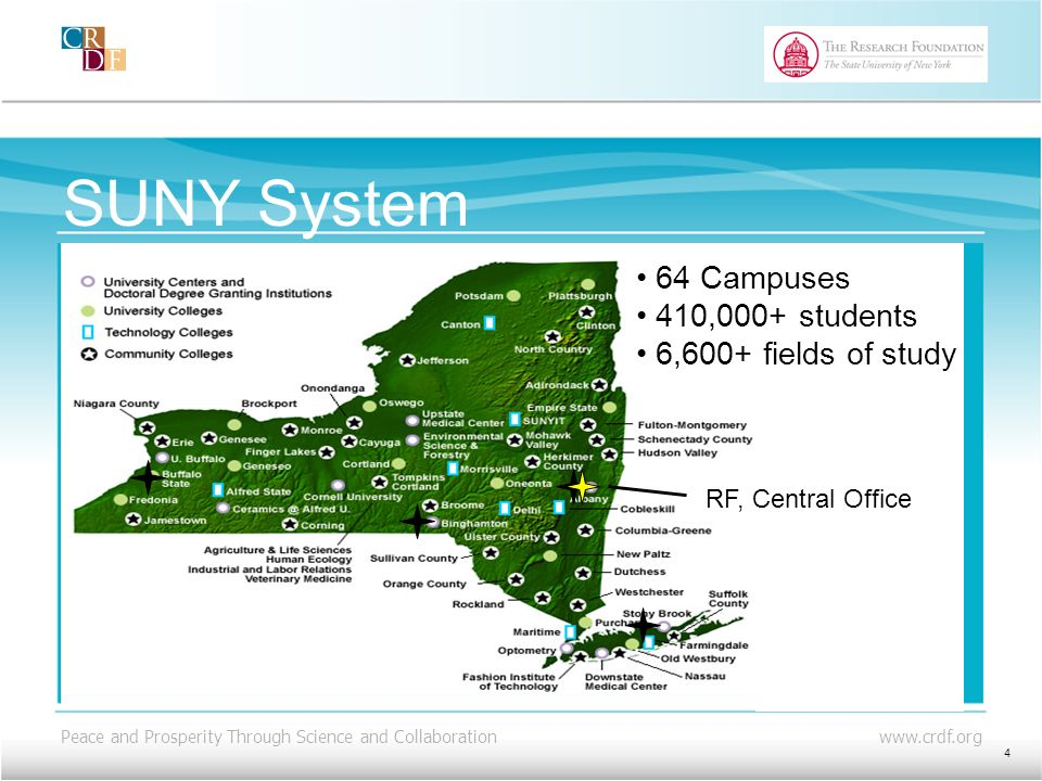 Peace and Prosperity Through Science and Collaboration   SUNY System 64 Campuses 410,000+ students 6,600+ fields of study RF, Central Office 4