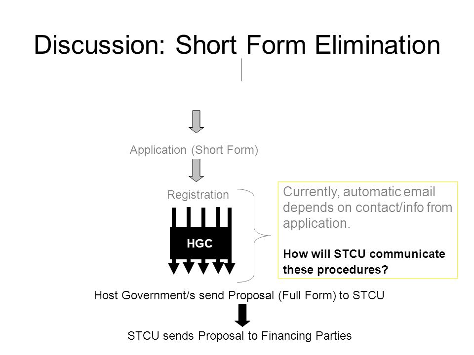 Discussion: Short Form Elimination Application (Short Form) Registration Host Government/s send Proposal (Full Form) to STCU STCU sends Proposal to Financing Parties HGC Currently, automatic email depends on contact/info from application.