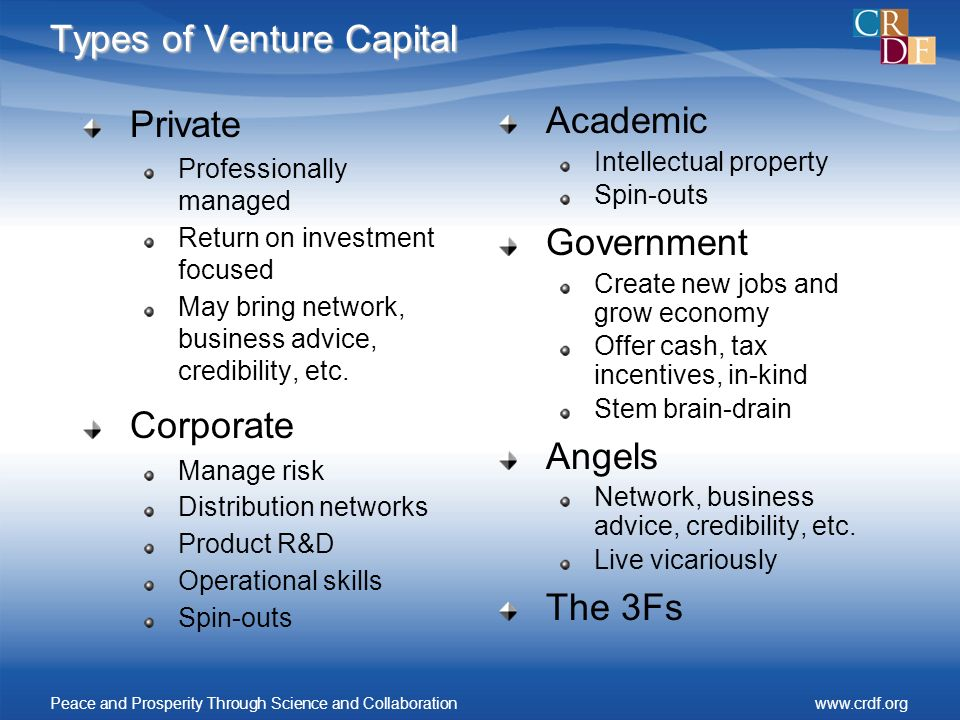 Types of Venture Capital Private Professionally managed Return on investment focused May bring network, business advice, credibility, etc. Corporate M