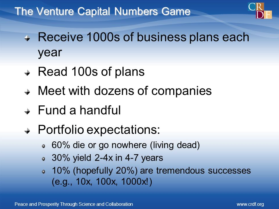 The Venture Capital Numbers Game Receive 1000s of business plans each year Read 100s of plans Meet with dozens of companies Fund a handful Portfolio expectations: 60% die or go nowhere (living dead) 30% yield 2-4x in 4-7 years 10% (hopefully 20%) are tremendous successes (e.g., 10x, 100x, 1000x!) Peace and Prosperity Through Science and Collaborationwww.crdf.org