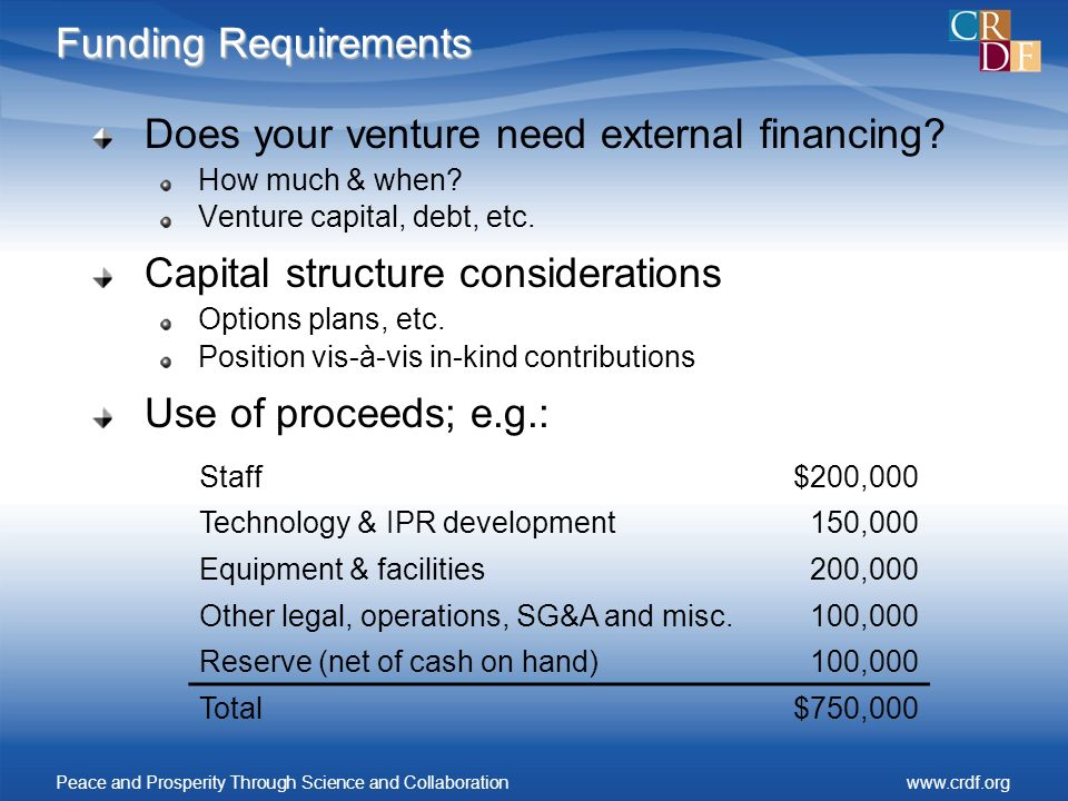 Funding Requirements Does your venture need external financing? How much & when? Venture capital, debt, etc. Capital structure considerations Options