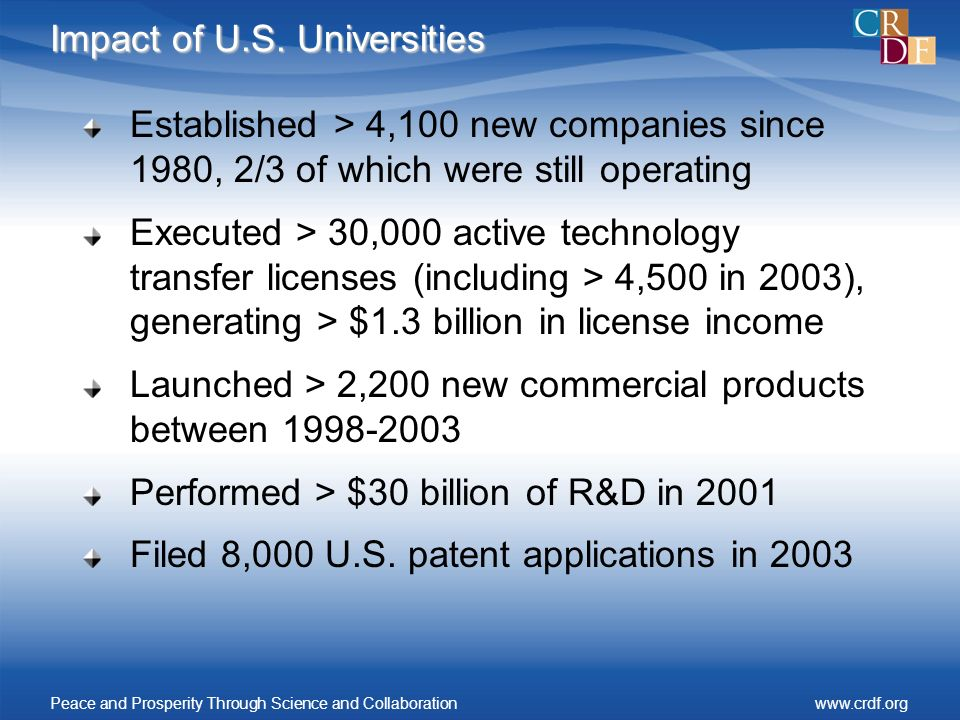 Impact of U.S. Universities Established > 4,100 new companies since 1980, 2/3 of which were still operating Executed > 30,000 active technology transf