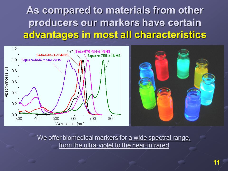 11 We offer biomedical markers for a wide spectral range, from the ultra-violet to the near-infrared As compared to materials from other producers our