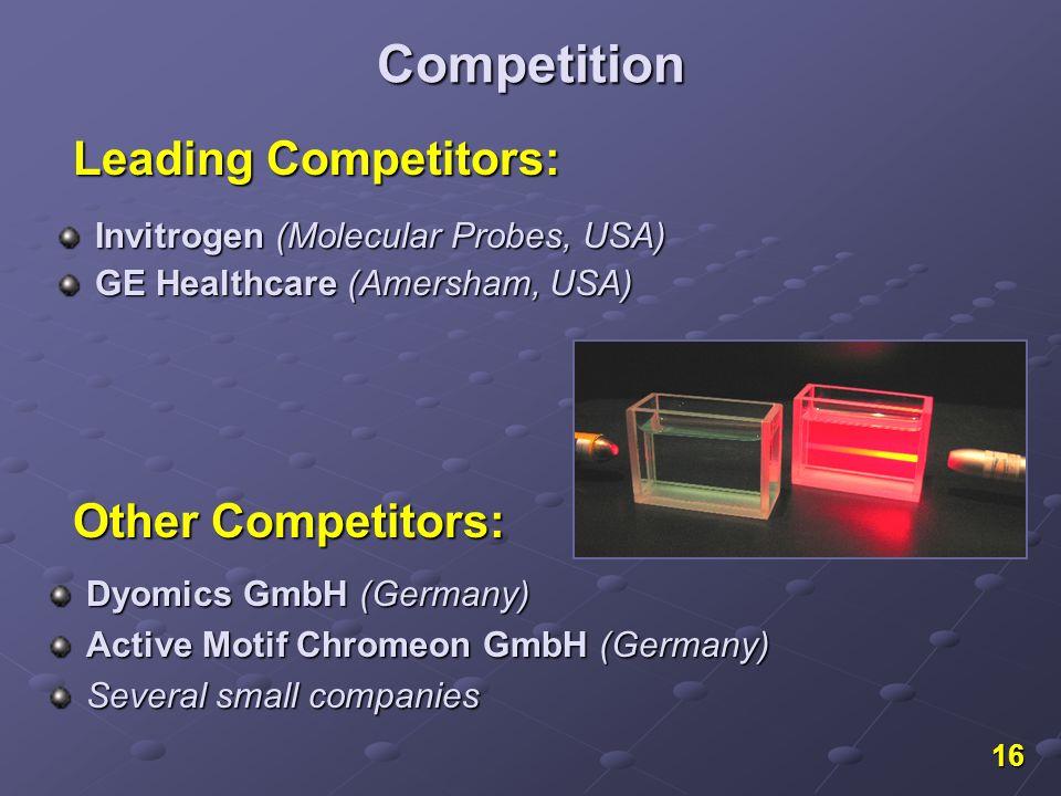 16 Competition Invitrogen (Molecular Probes, USA) GE Healthcare (Amersham, USA) Leading Competitors: Dyomics GmbH (Germany) Active Motif Chromeon GmbH