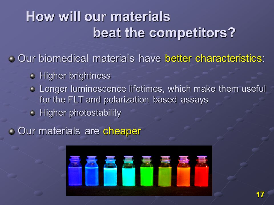17 Our biomedical materials have better characteristics: Higher brightness Longer luminescence lifetimes, which make them useful for the FLT and polarization based assays Higher photostability Our materials are cheaper How will our materials beat the competitors